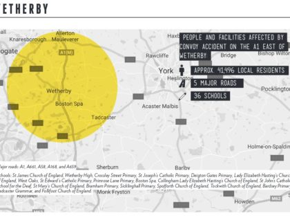 Nuclear Convoys in Wetherby Public Meeting